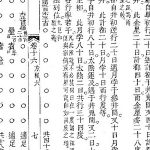 Mach-Hommy – DUCK CZN: Chinese Algebra (2018)